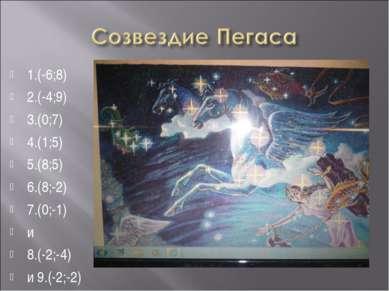 1.(-6;8) 2.(-4;9) 3.(0;7) 4.(1;5) 5.(8;5) 6.(8;-2) 7.(0;-1) и 8.(-2;-4) и 9.(...