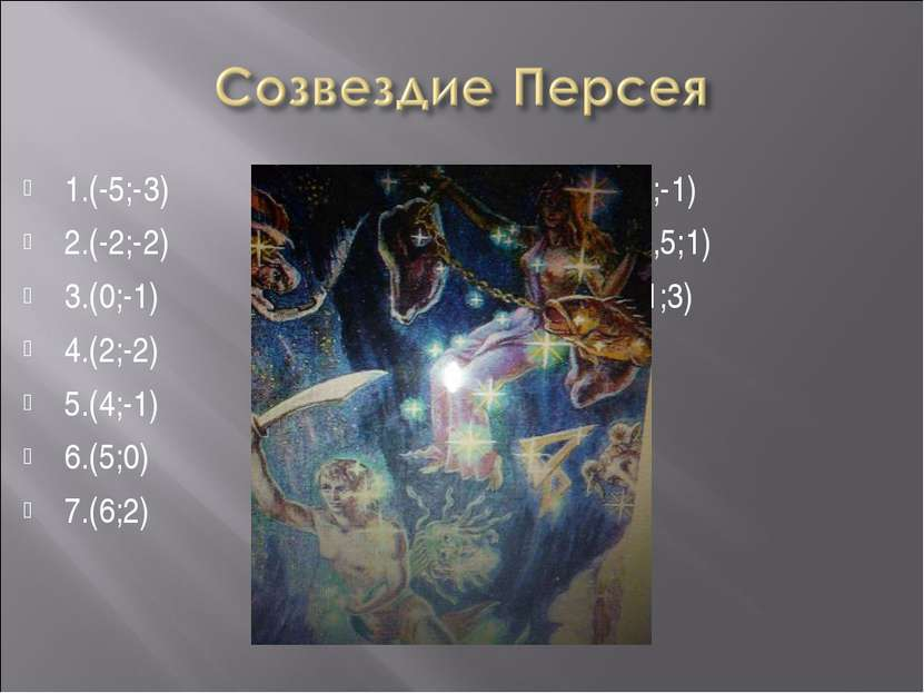 1.(-5;-3) 8.(0;-1) 2.(-2;-2) 9.(0,5;1) 3.(0;-1) 10.(1;3) 4.(2;-2) 5.(4;-1) 6....