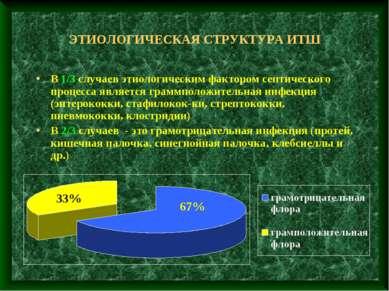 ЭТИОЛОГИЧЕСКАЯ СТРУКТУРА ИТШ В 1/3 случаев этиологическим фактором септическо...