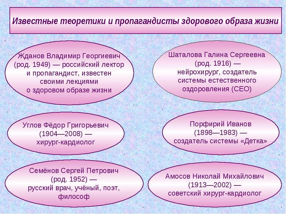 Известные теоретики и пропагандисты здорового образа жизни Амосов Николай Мих...