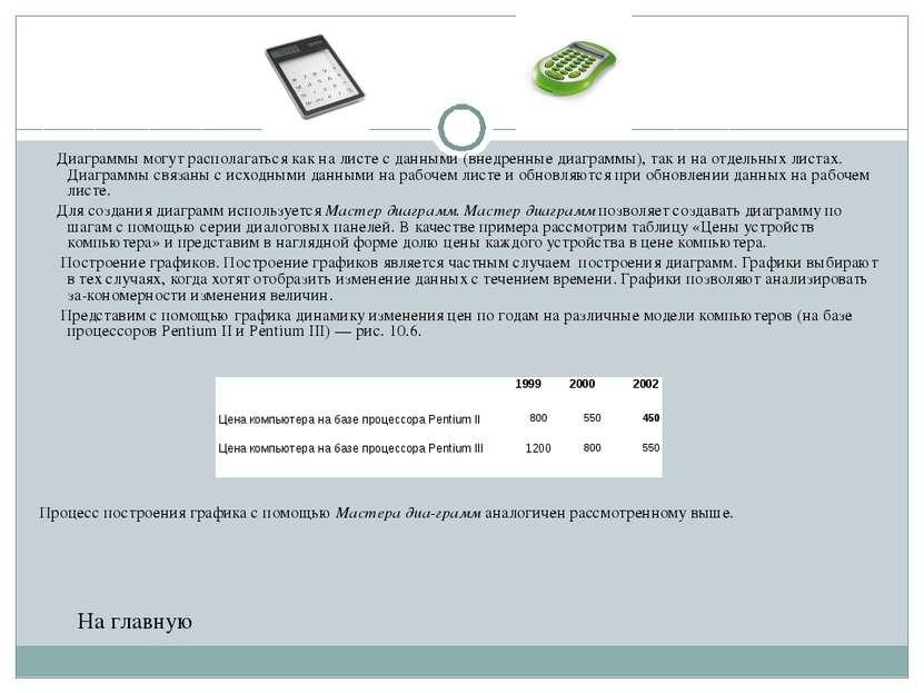 Диаграммы могут располагаться как на листе с данными (внедренные диаграммы), ...