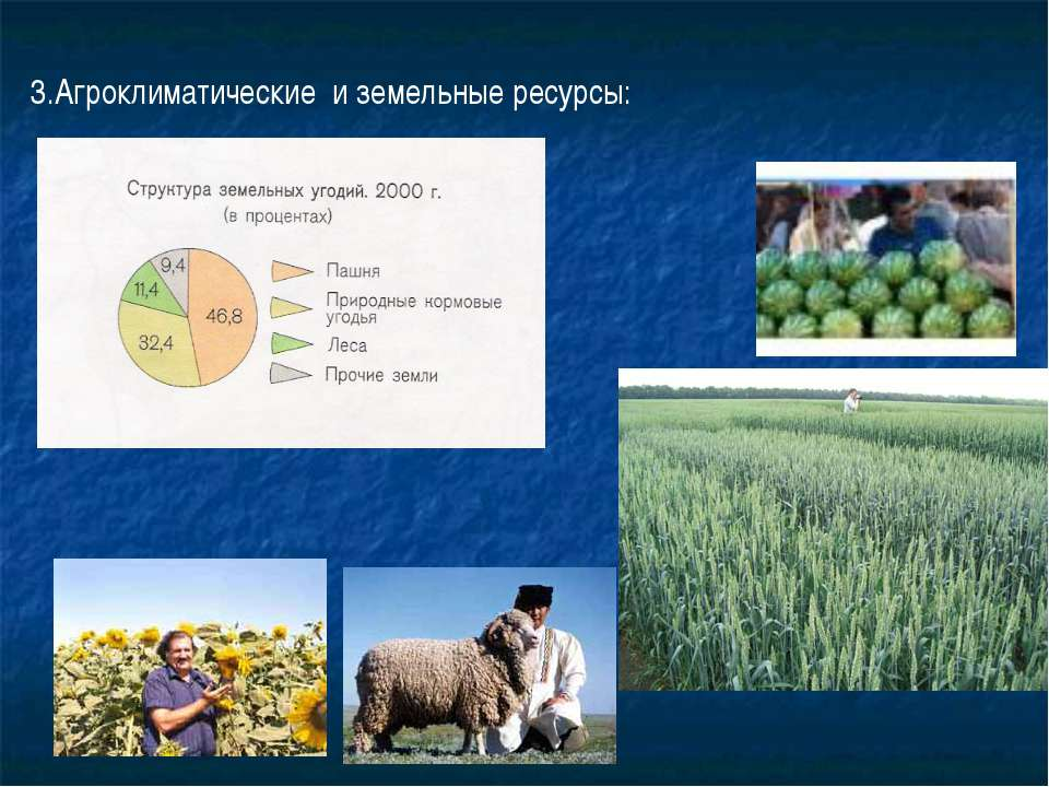 3.Агроклиматические и земельные ресурсы: