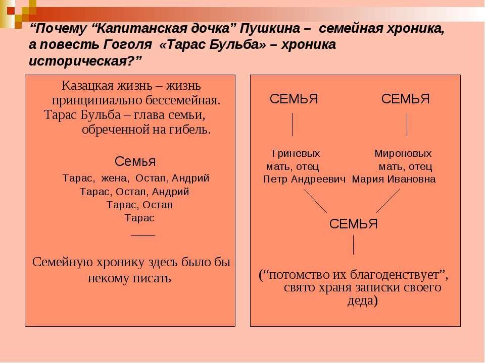 """""""Почему """"Капитанская дочка"""" Пушкина – семейная хроника, а повесть Гоголя «Тар..."""