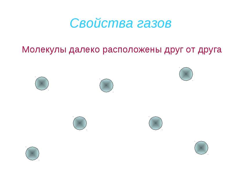 Свойства газов Молекулы далеко расположены друг от друга