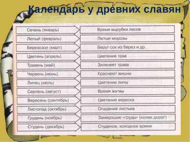 Календарь у древних славян