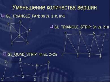 Уменьшение количества вершин 1 0 2 3 4 5 GL_TRIANGLE_FAN: 3n vs. 1+n, n>1 1 0...