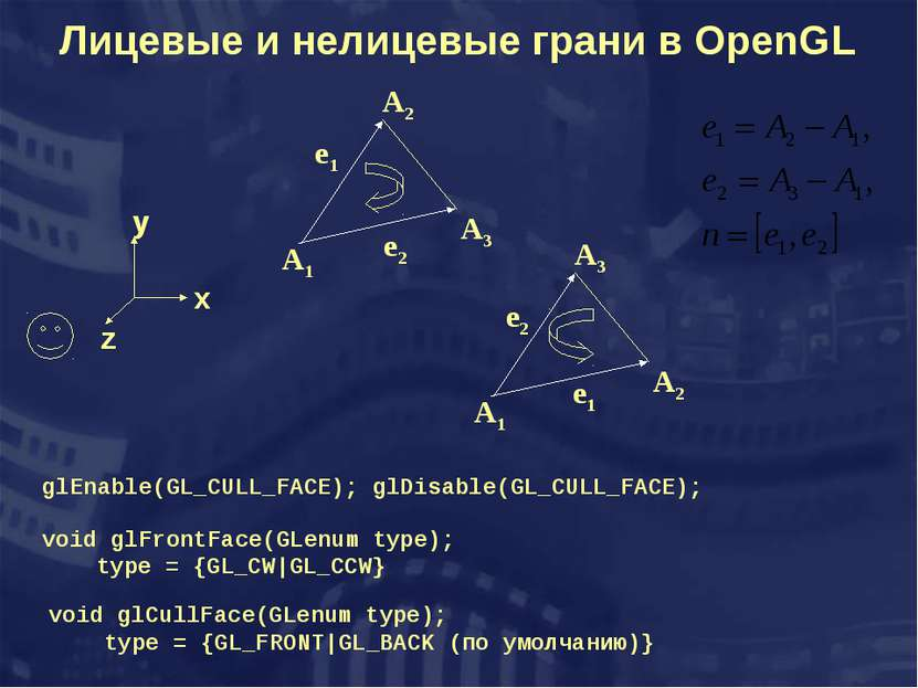 Лицевые и нелицевые грани в OpenGL void glFrontFace(GLenum type); type = {GL_...