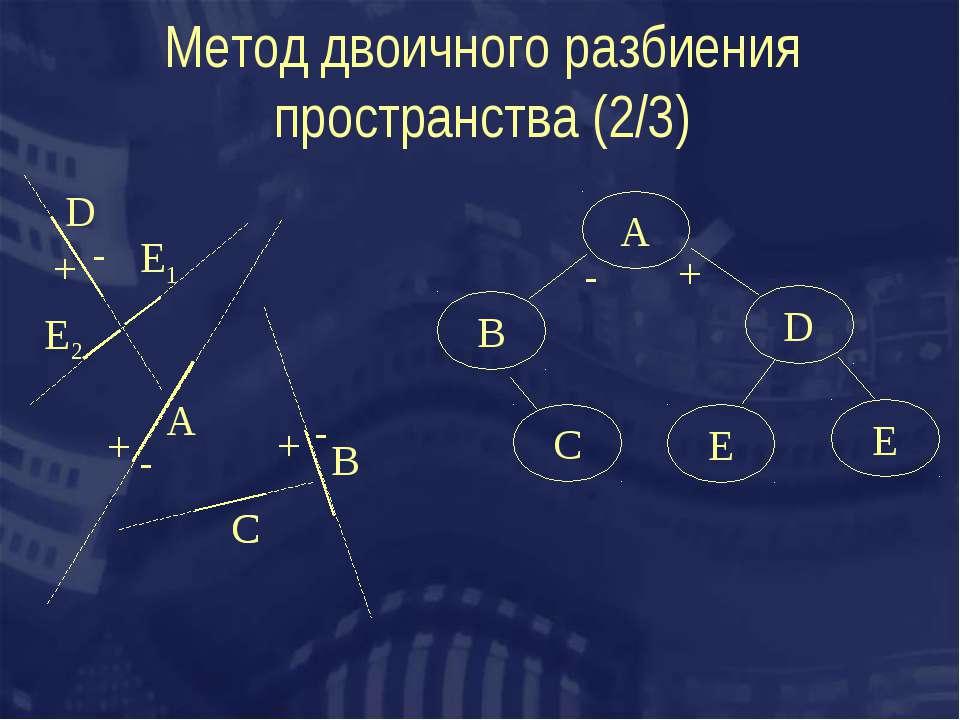 Метод двоичного разбиения пространства (2/3) A B C D C E1 E2 + - + - + - A B ...