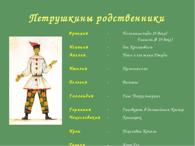 Петрушкины родственники Франция - Полишинель(до 19 века) Гиньоль (в 19 веке) ...