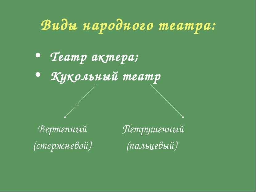 Виды народного театра: Театр актера; Кукольный театр Вертепный Петрушечный (с...