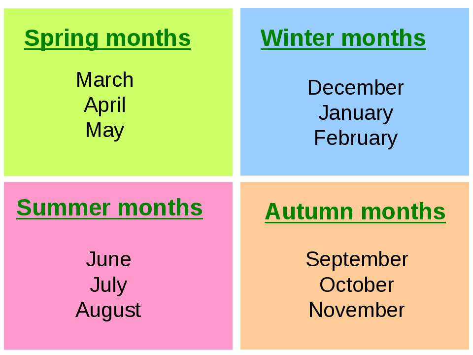 Spring months March April May Summer months June July August Autumn months Se...