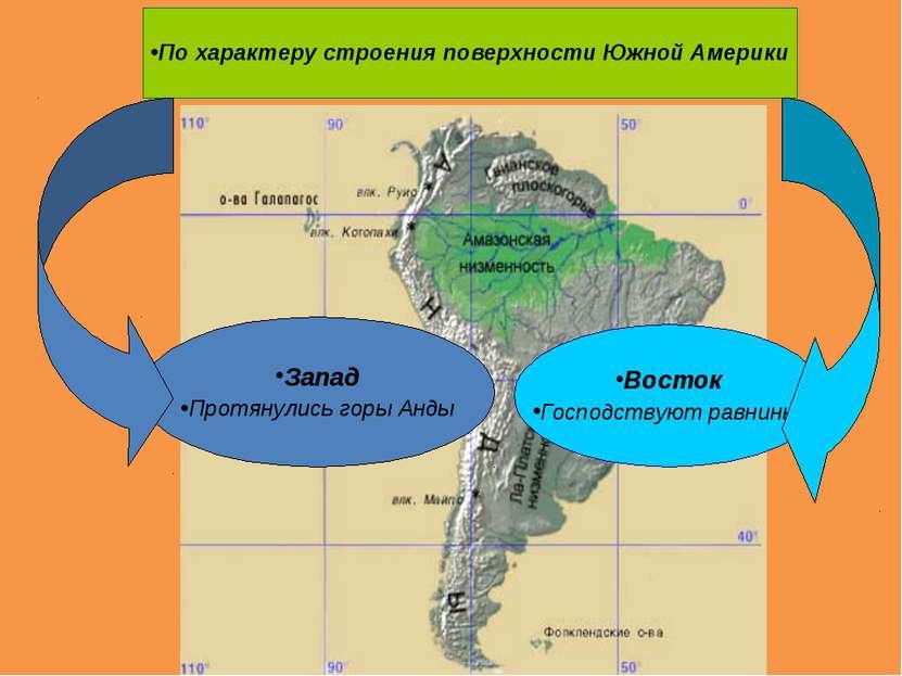 По характеру строения поверхности Южной Америки Восток Господствуют равнины З...