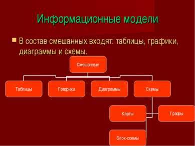 Информационные модели В состав смешанных входят: таблицы, графики, диаграммы ...