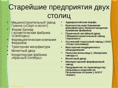 Старейшие предприятия двух столиц Машиностроительный завод Гужона («Серп и мо...