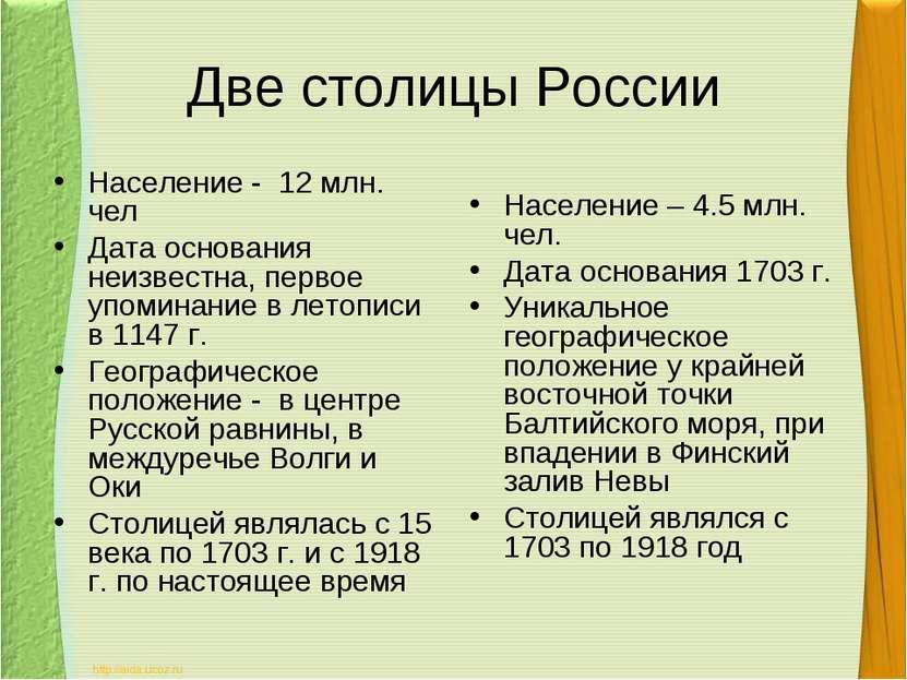 Две столицы России Население - 12 млн. чел Дата основания неизвестна, первое ...
