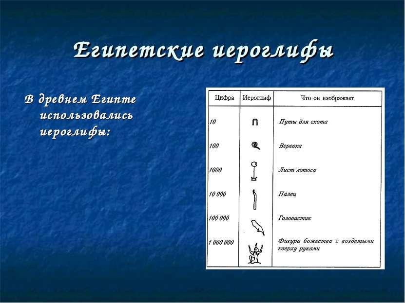 Египетские иероглифы В древнем Египте использовались иероглифы: