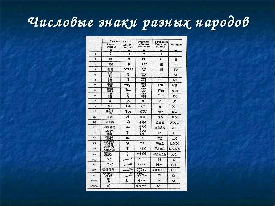 Числовые знаки разных народов