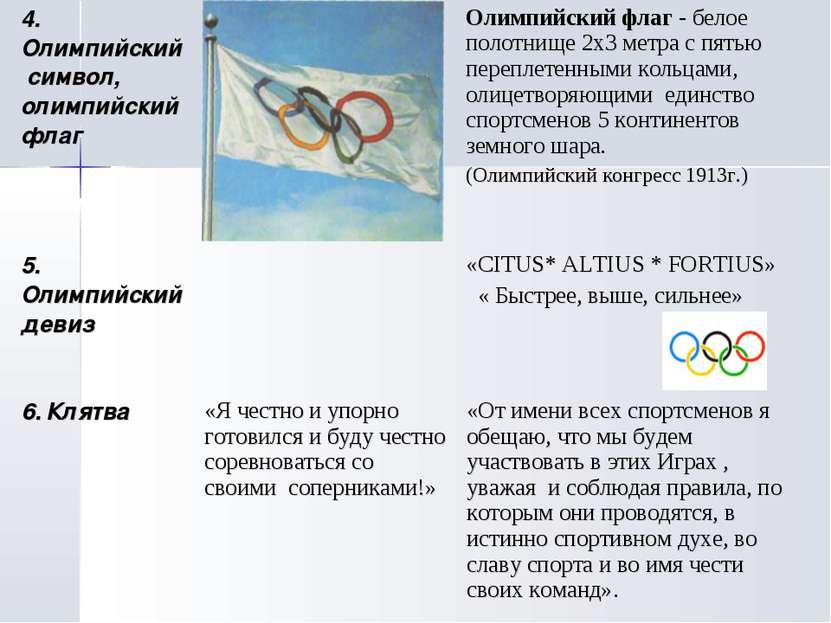 4. Олимпийский символ, олимпийский флаг Олимпийский флаг - белое полотнище 2х...