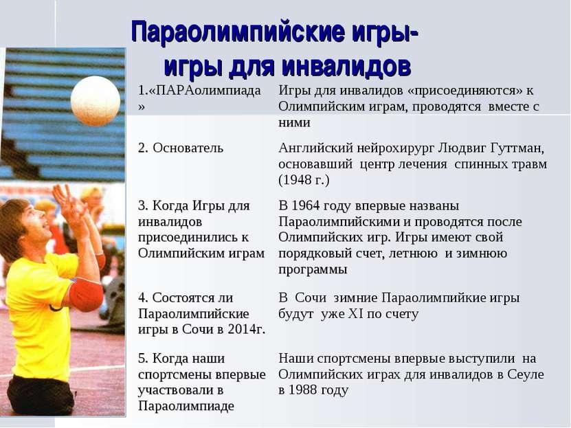 Параолимпийские игры- игры для инвалидов 1.«ПАРАолимпиада» Игры для инвалидов...