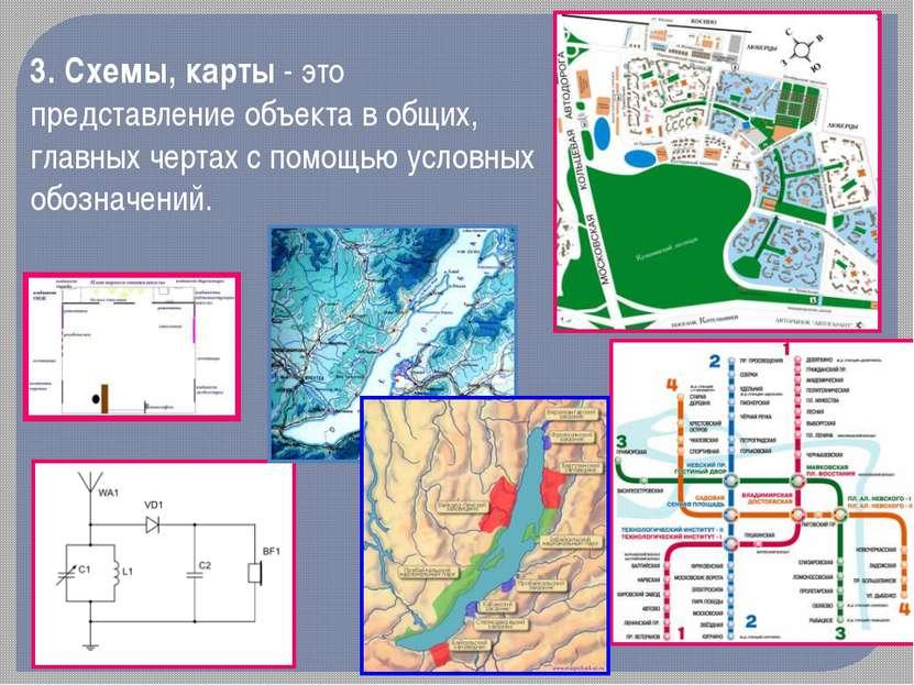 3. Схемы, карты - это представление объекта в общих, главных чертах с помощью...