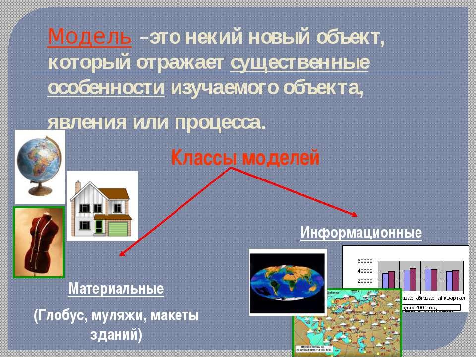 Модель –это некий новый объект, который отражает существенные особенности изу...