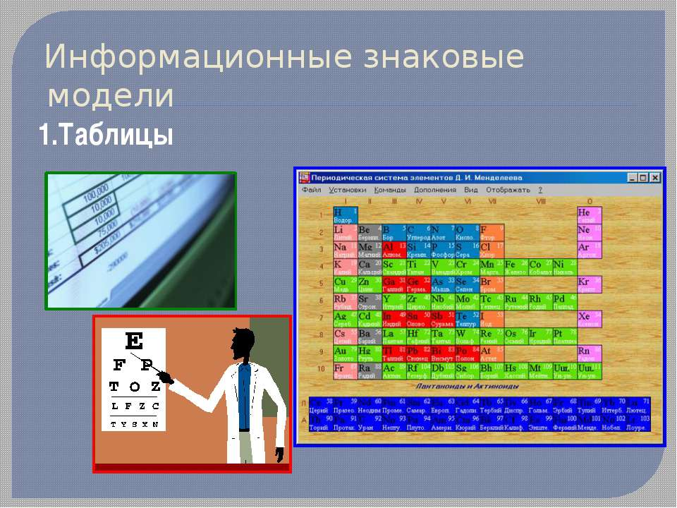 Информационные знаковые модели 1.Таблицы