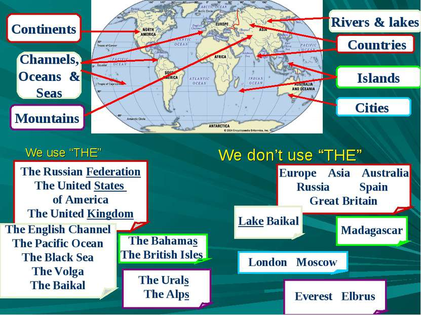 "We use ""THE"" We don't use ""THE"" Countries The Russian Federation The United S..."