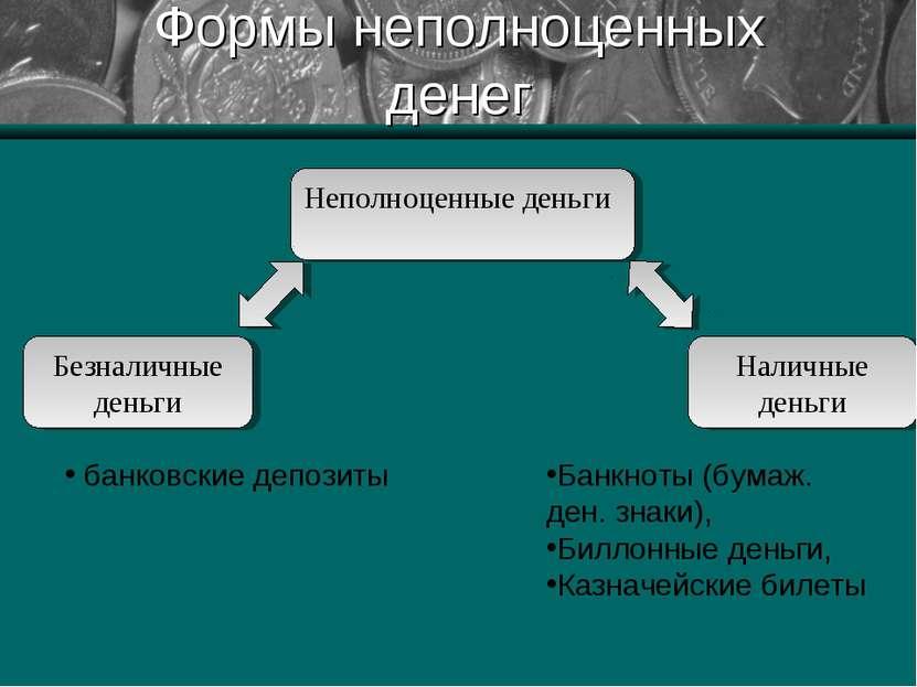 Формы неполноценных денег Неполноценные деньги Безналичные деньги Наличные де...