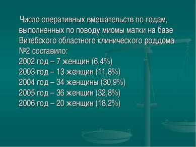 Число оперативных вмешательств по годам, выполненных по поводу миомы матки на...