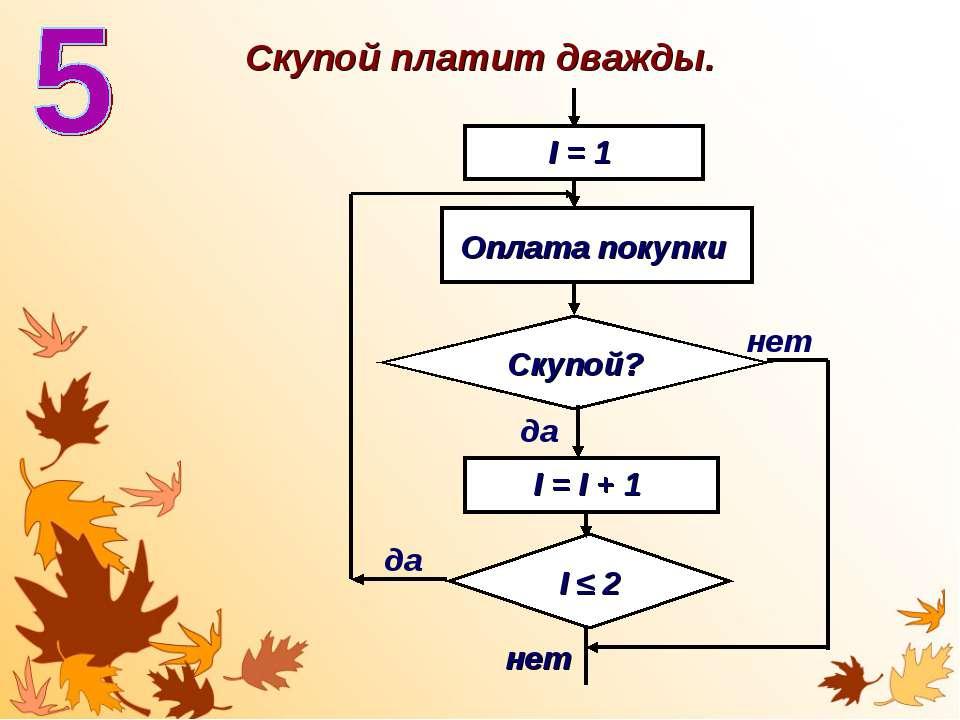 Скупой? I = 1 Оплата покупки I = I + 1 I ≤ 2 нет нет да Скупой платит дважды. да