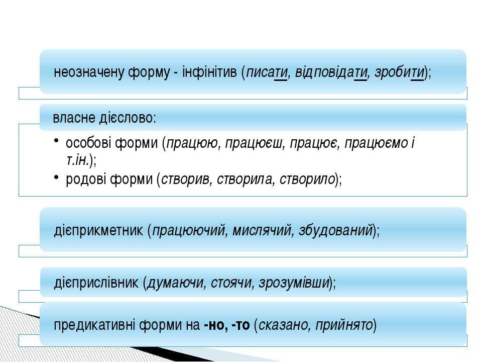 Система граматичних форм: