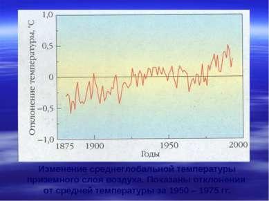 Изменение среднеглобальной температуры приземного слоя воздуха. Показаны откл...