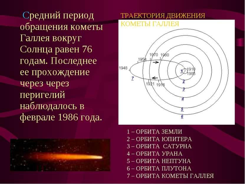 Cредний период обращения кометы Галлея вокруг Солнца равен 76 годам. Последне...