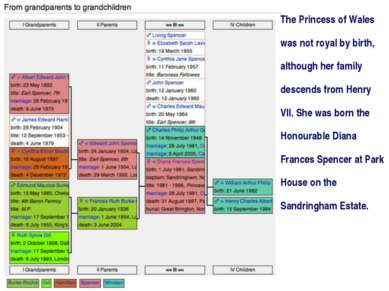 The Princess of Wales was not royal by birth, although her family descends fr...