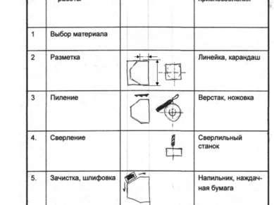 65 10 Колеса Стабилизатор