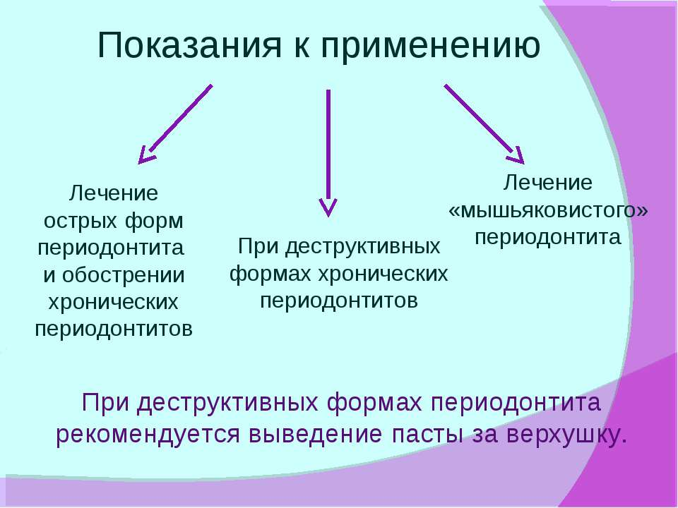 Презентацию тему периодонтиты на