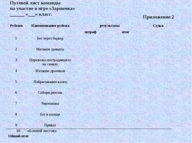 Путевой лист команды на участие в игре «Зарничка» ______ «___» класс. Приложе...