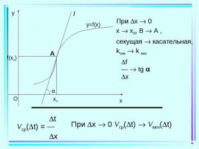 При x 0 x x0, B A , секущая касательная, kсек k кас f — tg x t Vср( t) = — x ...