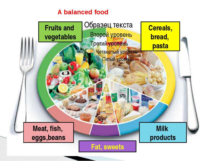 A balanced food Fruits and vegetables Cereals, bread, pasta Meat, fish, eggs,...