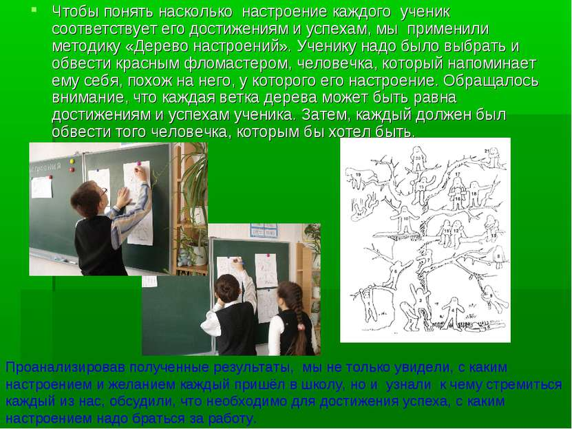 Чтобы понять насколько настроение каждого ученик соответствует его достижения...