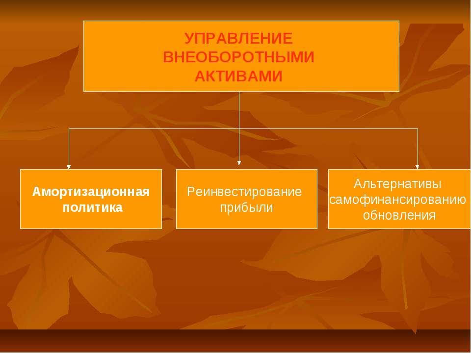 УПРАВЛЕНИЕ ВНЕОБОРОТНЫМИ АКТИВАМИ Амортизационная политика Реинвестирование п...