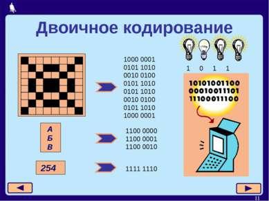 * Двоичное кодирование 1000 0001 0101 1010 0010 0100 0101 1010 0101 1010 0010...