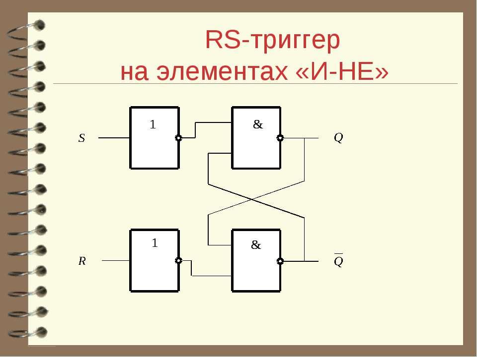 RS-триггер на элементах «И-НЕ»