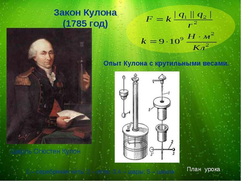 Закон Кулона (1785 год) Шарль Огюстен Кулон Опыт Кулона с крутильными весами....