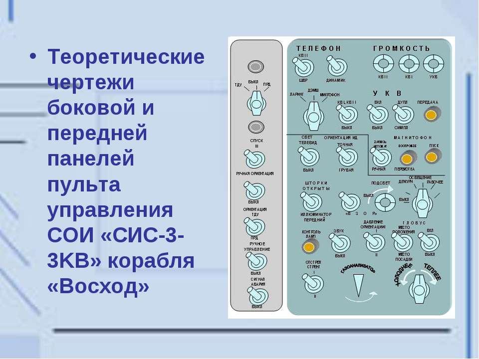 Теоретические чертежи боковой и передней панелей пульта управления СОИ «СИС-3...