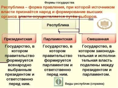 Формы государства Государство, в котором правительство формируется всенародно...