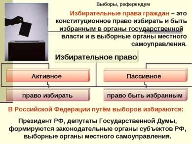 Выборы, референдум Избирательные права граждан – это конституционное право из...