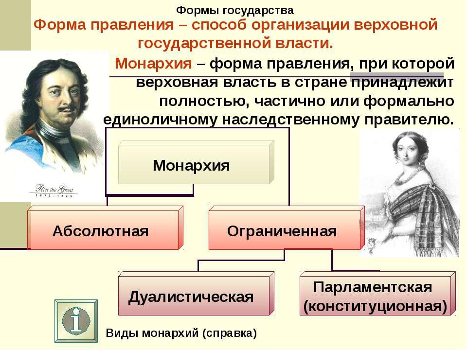 Формы государства Форма правления – способ организации верховной государствен...
