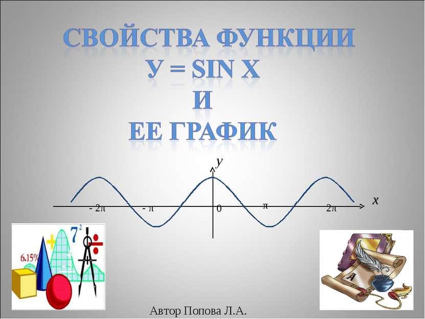 * y x 2π π - π - 2π 0 Автор Попова Л.А.