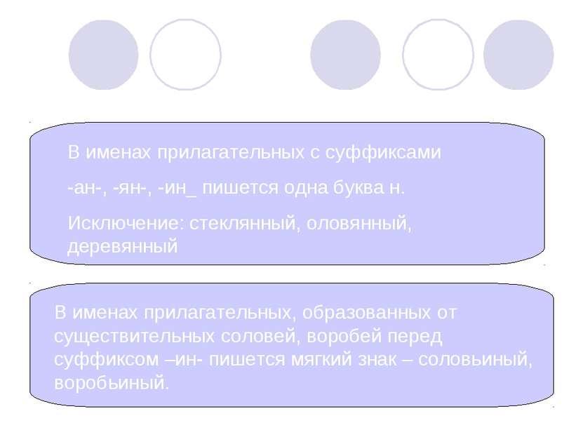 В именах прилагательных с суффиксами -ан-, -ян-, -ин_ пишется одна буква н. И...
